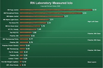 iCLO-Graph-by-Richard-Nisley.jpg