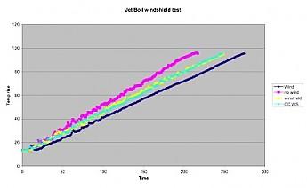 Wind-tests.jpg