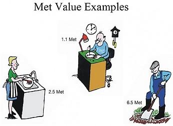 Met-Value-Examples.jpg