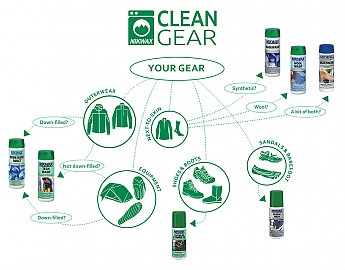 product-care-chart-clean.jpg