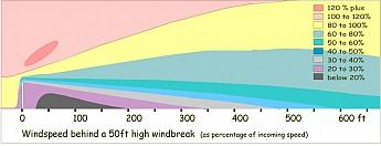 Snow-fence-diagram.jpg