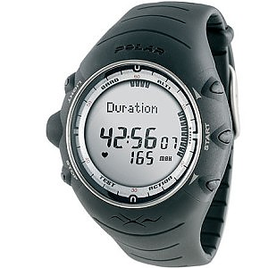 photo: Polar AXN300 heart rate monitor
