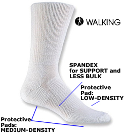 Thorlo Walking Sock - Thin Cushion Crew
