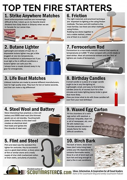 top-5-fire-starters.jpg