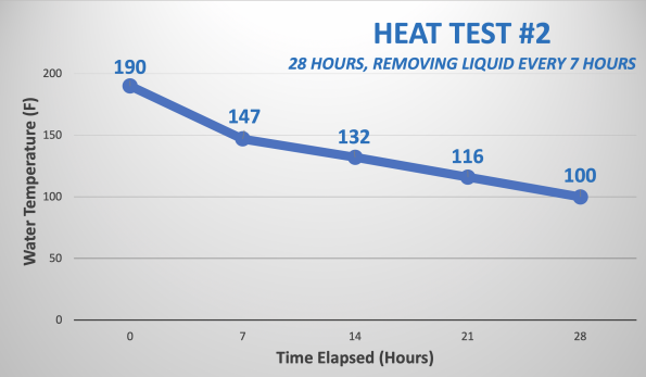 HeatTest2.png