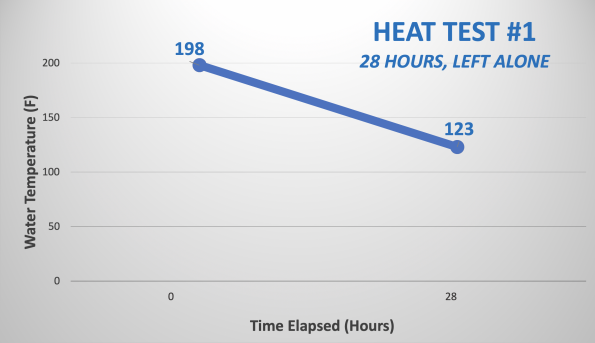 HeatTest1.png