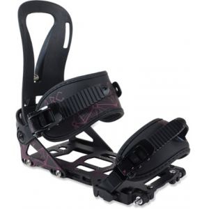 photo of a Spark R&D splitboarding product