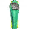 photo: Therm-a-Rest Saros 20