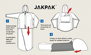 photo: JakPak Jacket waterproof jacket