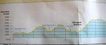 LHHT-elevaton-variations-Ohiopyle-end-00