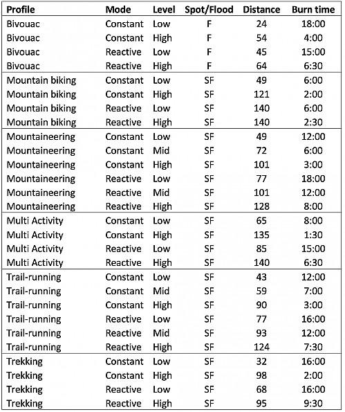 NAO-table.jpg