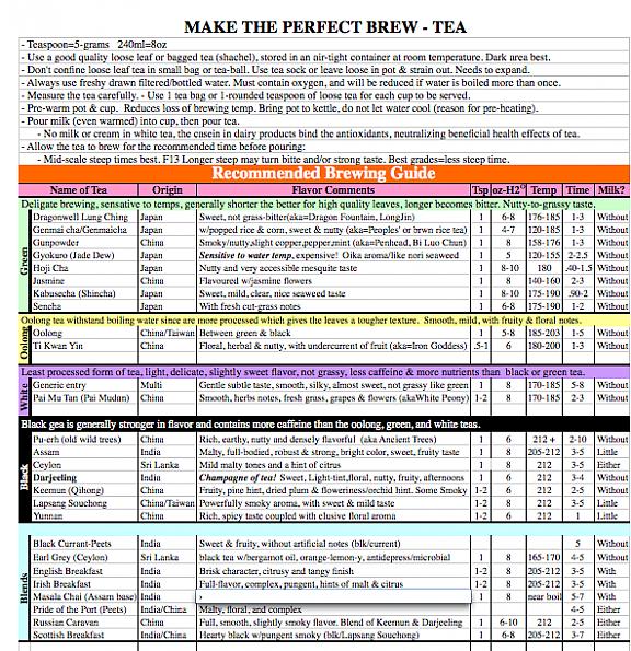 Tea-chart.png