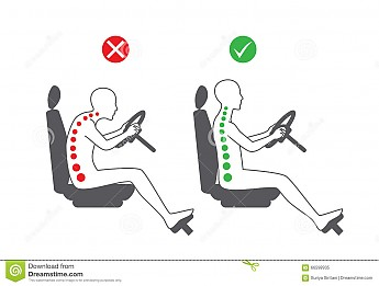 correct-sitting-position-driving-incorre