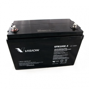 Goal Zero Yeti 1250 Replacement Battery